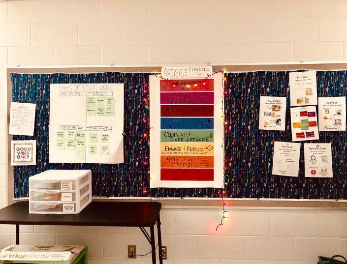Sarah's classroom