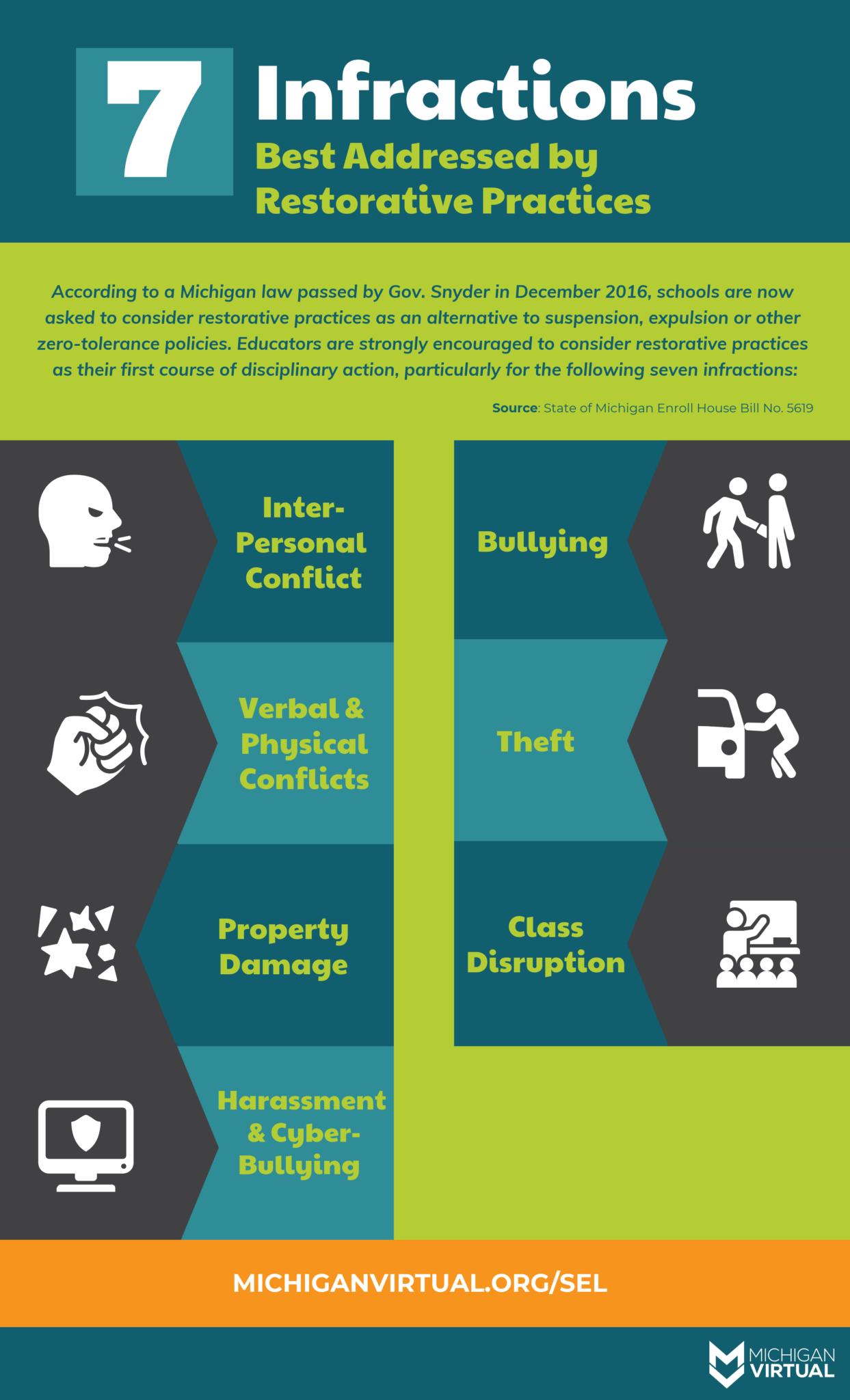 States Skip Social Emotional Learning >> Character Development And Social Emotional Learning