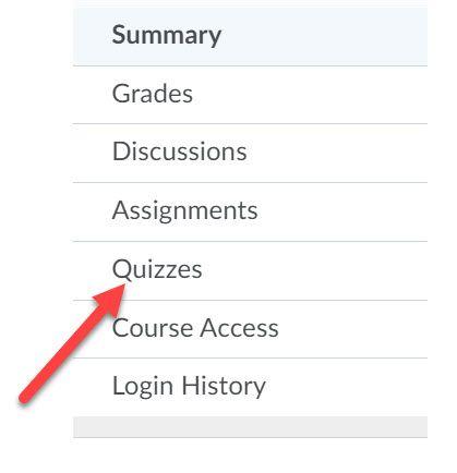 Image of left navigation menu, arrow points to Quizzes option.